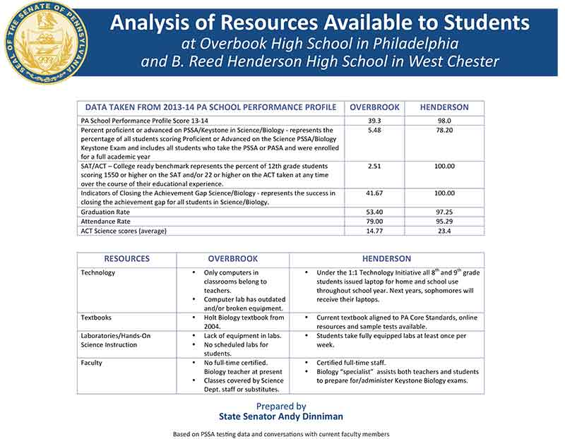 Analysis_of_Resources